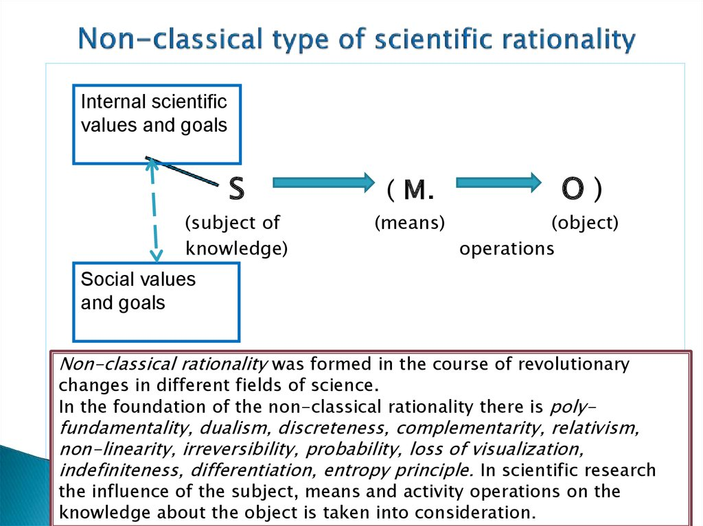 Non-classical type of scientific rationality
