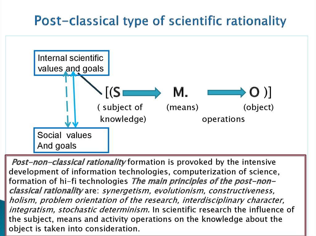 Post-classical type of scientific rationality