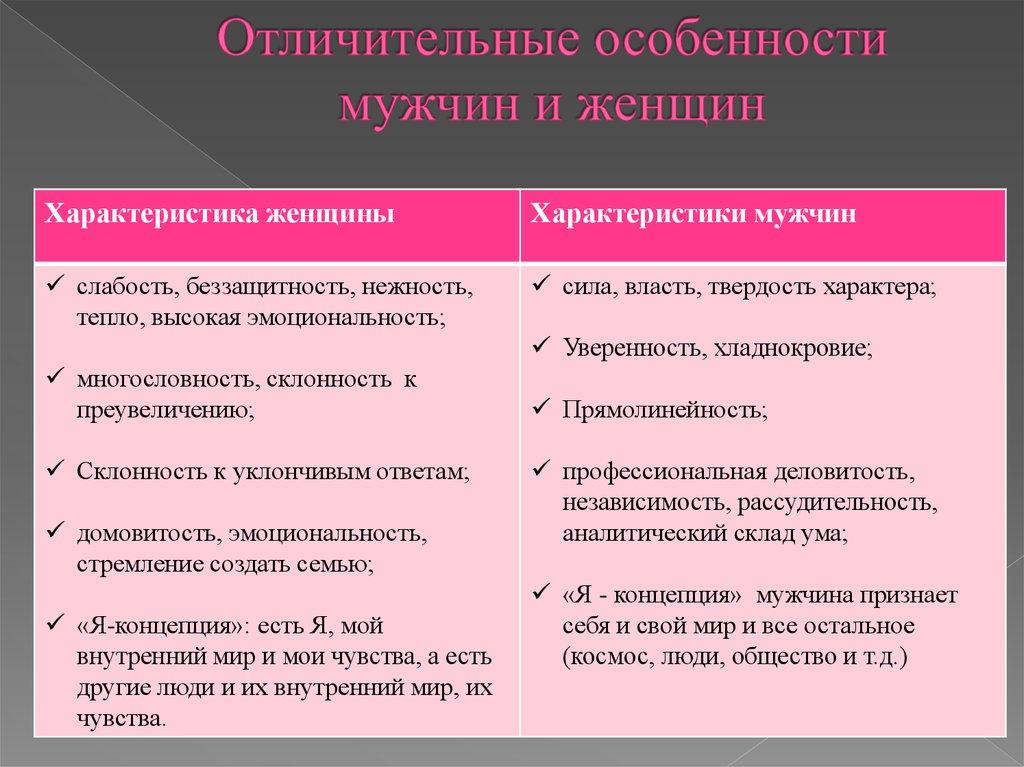 Бессоновой, рефлексивный тест – самоотчет «кто я?».с.