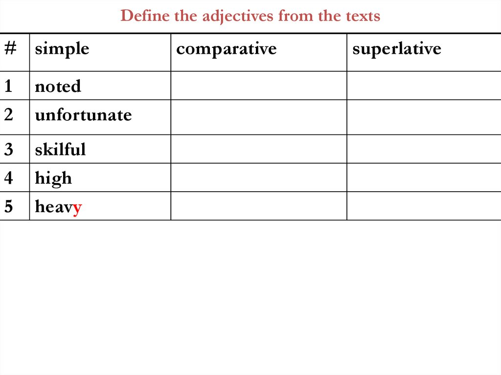 Define the adjectives from the texts