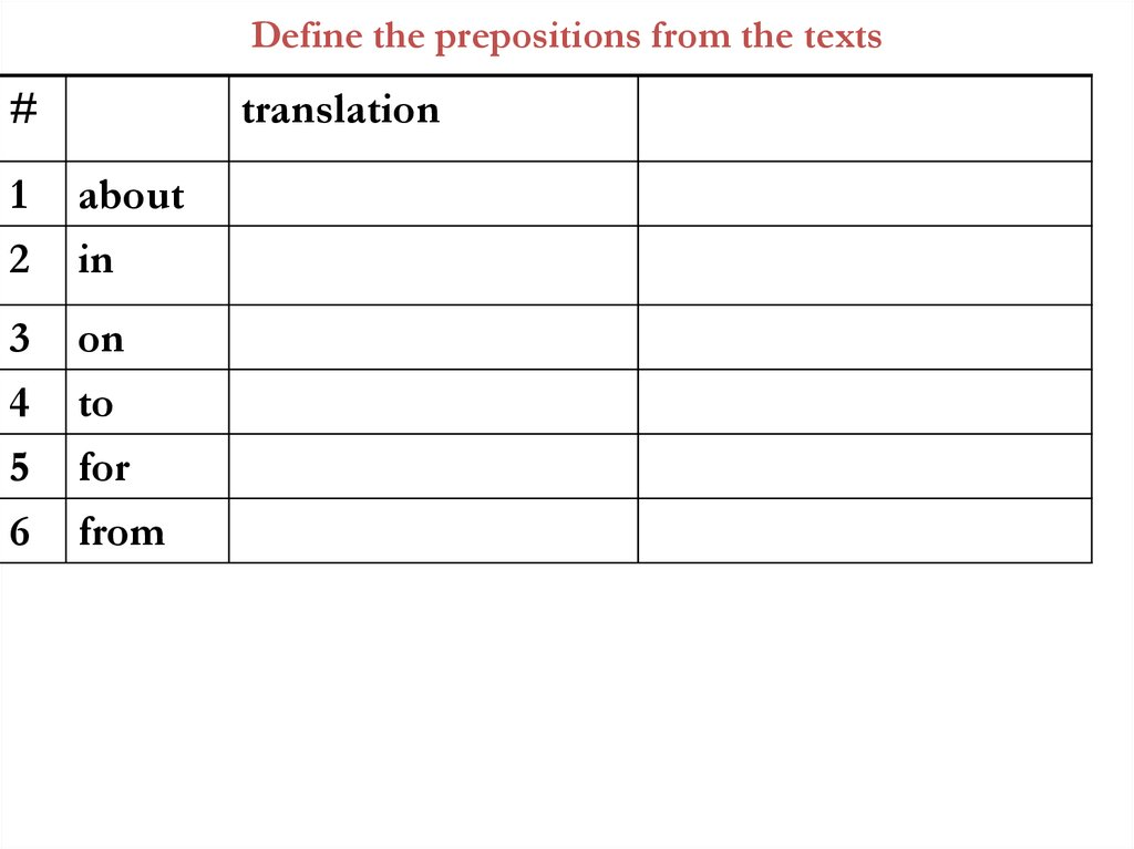 Define the prepositions from the texts