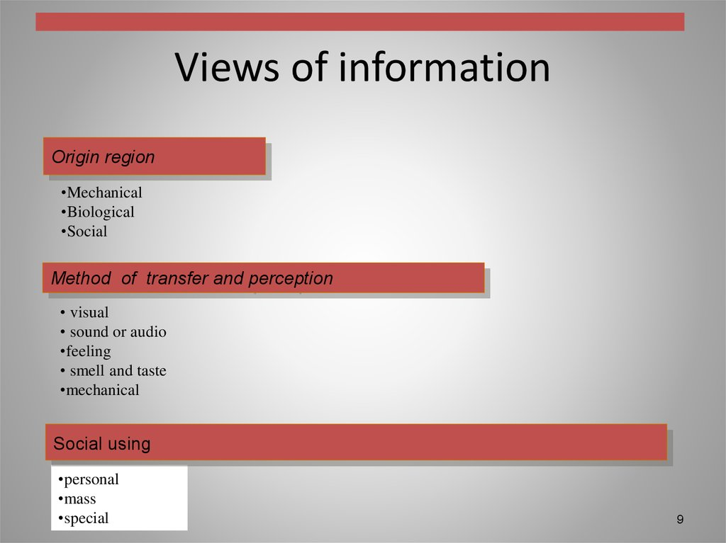 Views of information