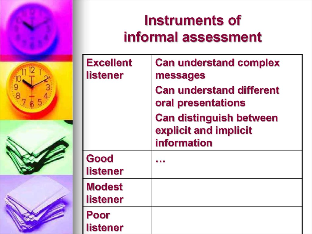 "testing and assessment in elt essay Free assessments papers, essays  overview of testing and assessment - overview of testing and assessment assessment is defined as ""an exercise—such."