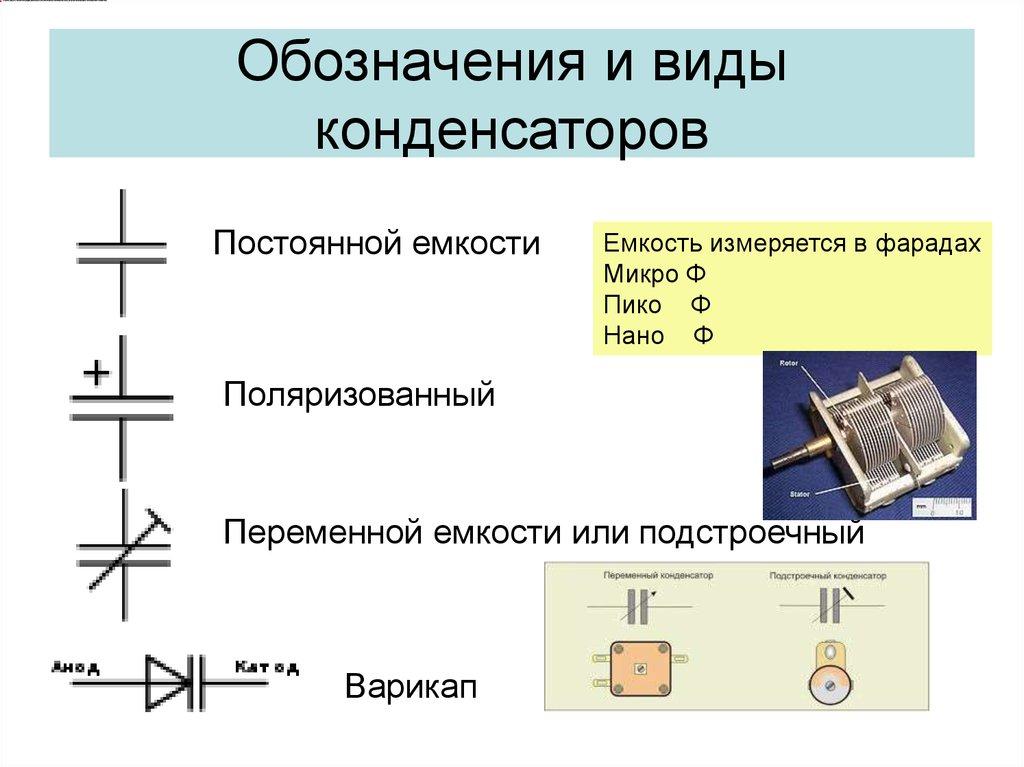 Кожухотрубный испаритель WTK QFE 1400 Новоуральск
