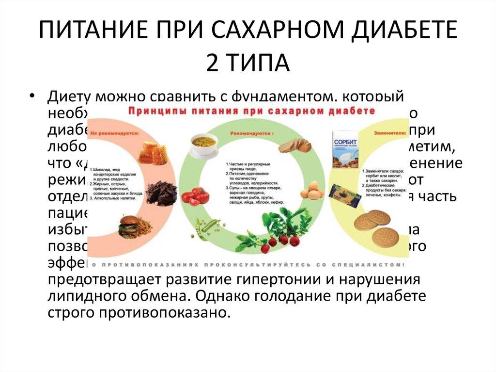 Нормы ягод при диабете 2 типа