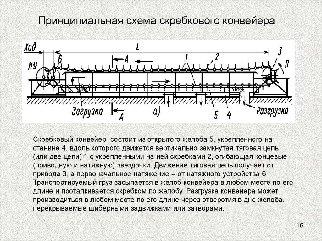 Ленточные конвейера классификация инструкция по эксплуатации фольксваген транспортер t5