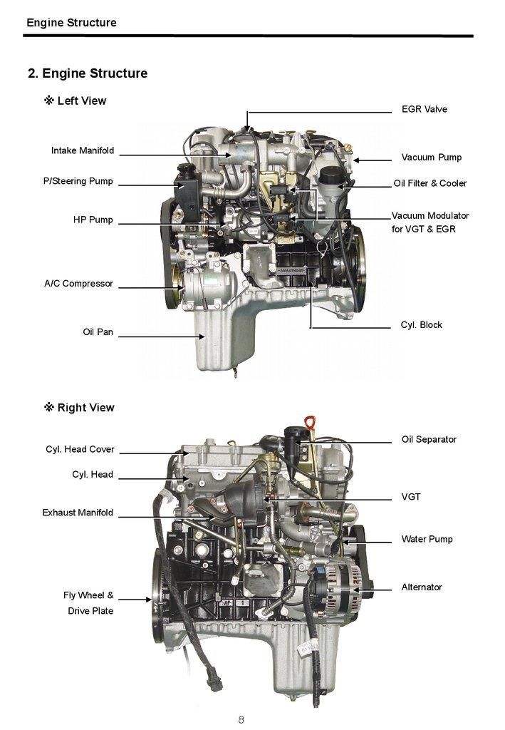 Actyon D20DT Engine - презентация онлайн