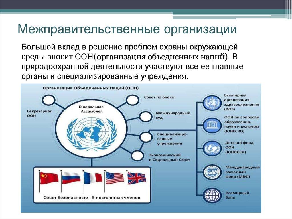 работа в области охраны труда в москве по совместительству