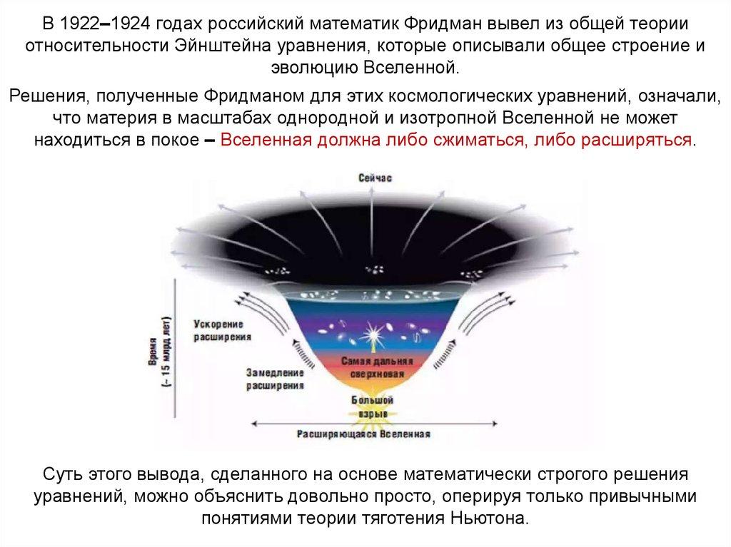Лямбда член теория относительности