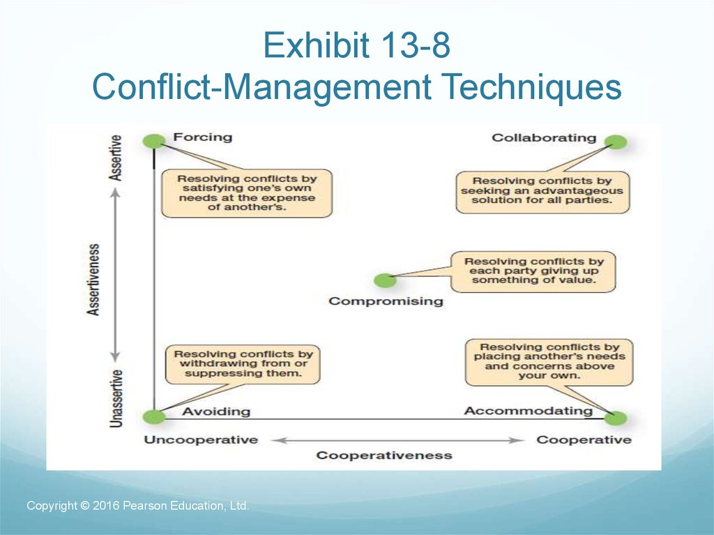 conflict between conflict and conflict management Conflict management breaks up conflict into two types these are known as substantive conflict and affective conflict affective conflict, if unresolved can be detrimental to a group dynamic what is the difference between conflict resolution and conflict management.