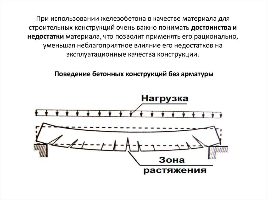 Железобетонные конструкции достоинств железобетонная раковина