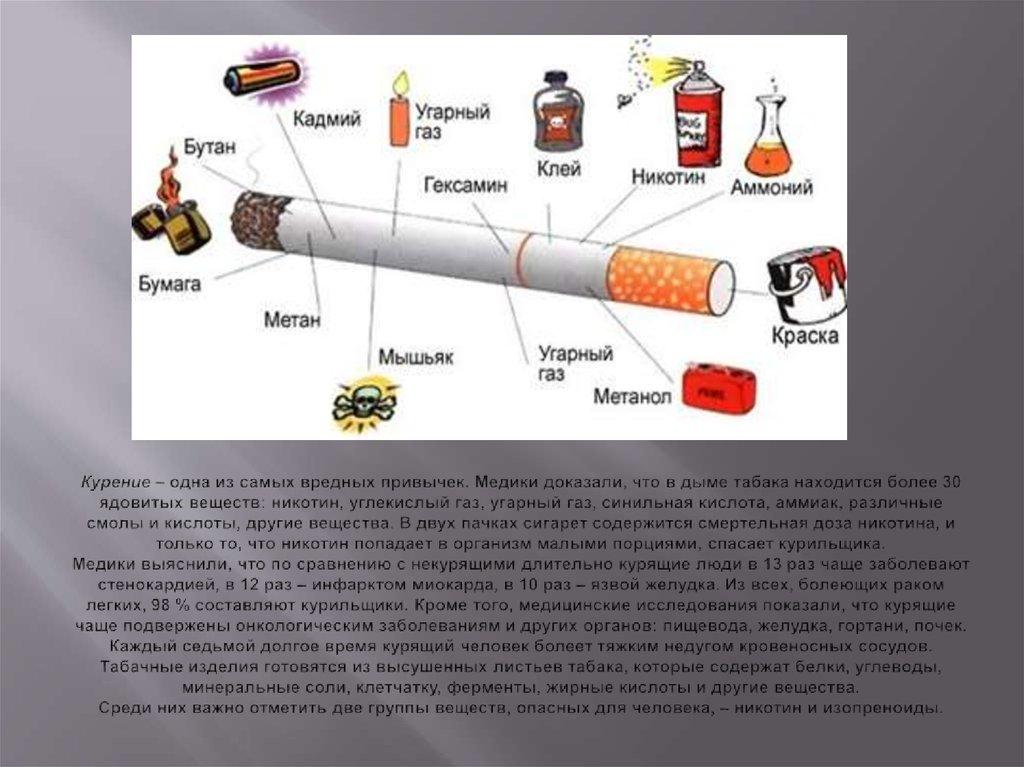 Вредные привычки наркомания и токсикомания наркомания клиника лечение пенза
