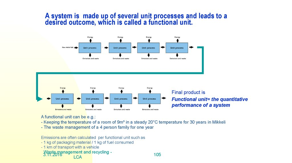 A system is made up of several unit processes and leads to a desired outcome, which is called a functional unit.