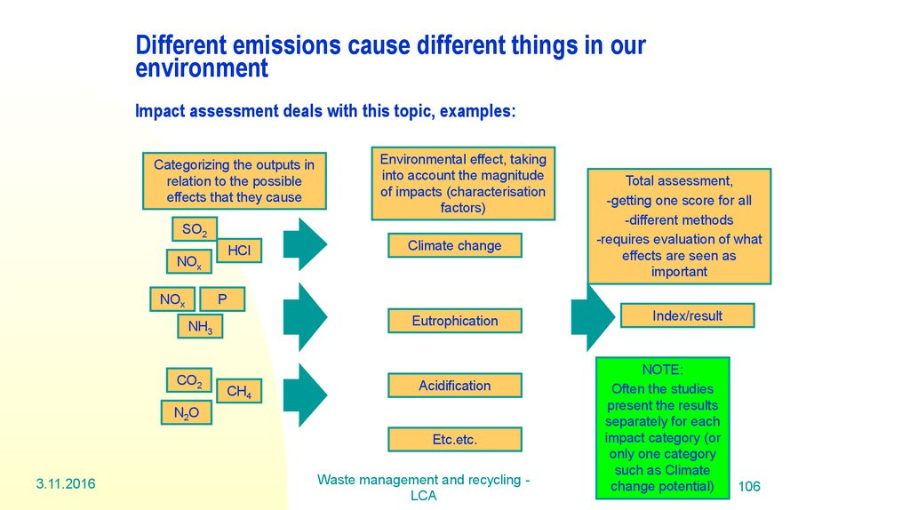 Different emissions cause different things in our environment Impact assessment deals with this topic, examples: