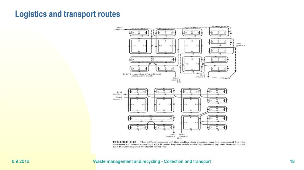 Logistics and transport routes