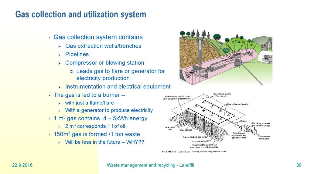 Gas collection and utilization system