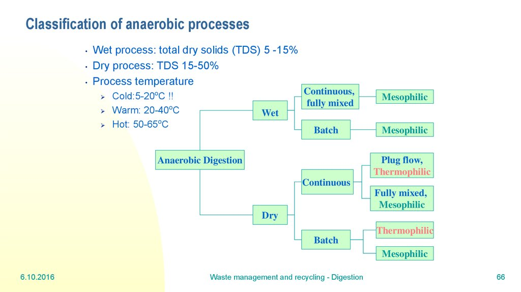 Classification of anaerobic processes