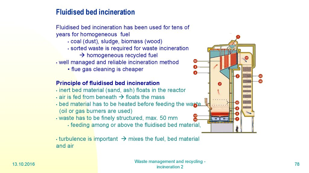 Fluidised bed incineration