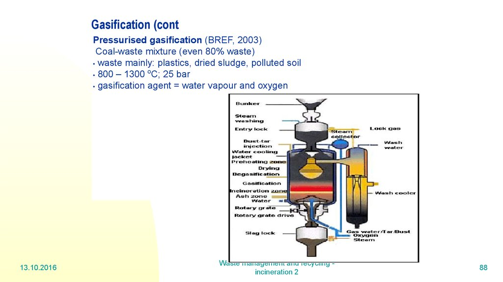 Gasification (cont