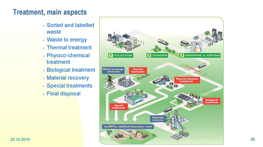 Treatment, main aspects