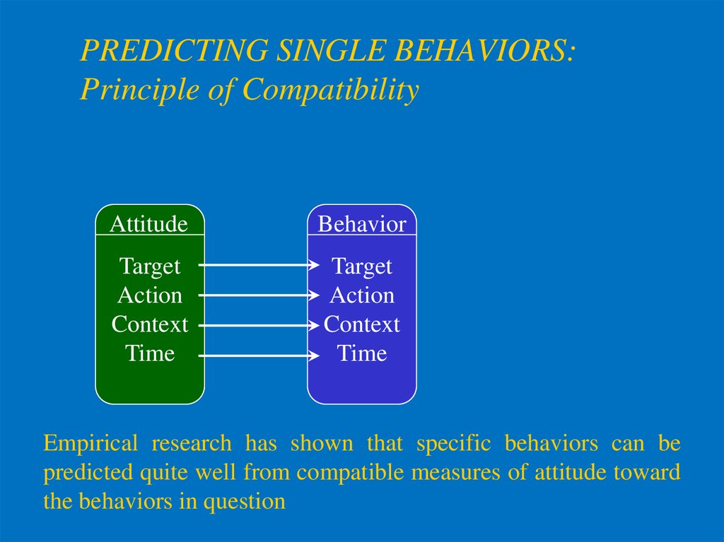 PREDICTING SINGLE BEHAVIORS: Principle of Compatibility