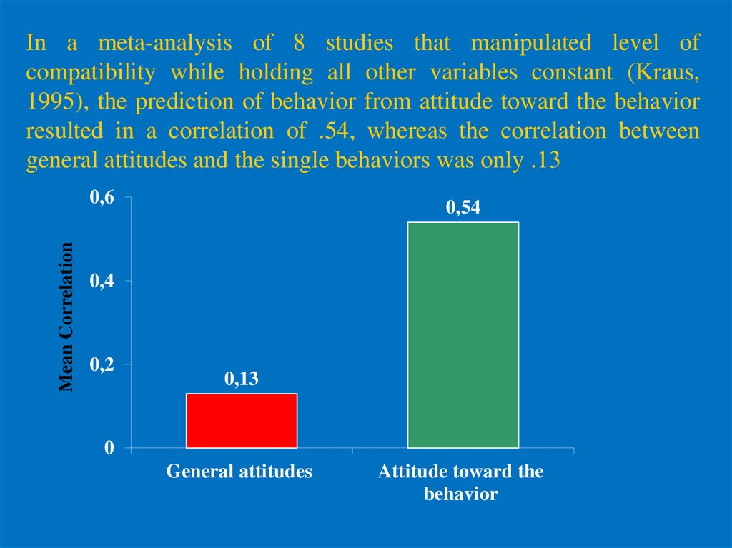 In a meta-analysis of 8 studies that manipulated level of compatibility while holding all other variables constant (Kraus,