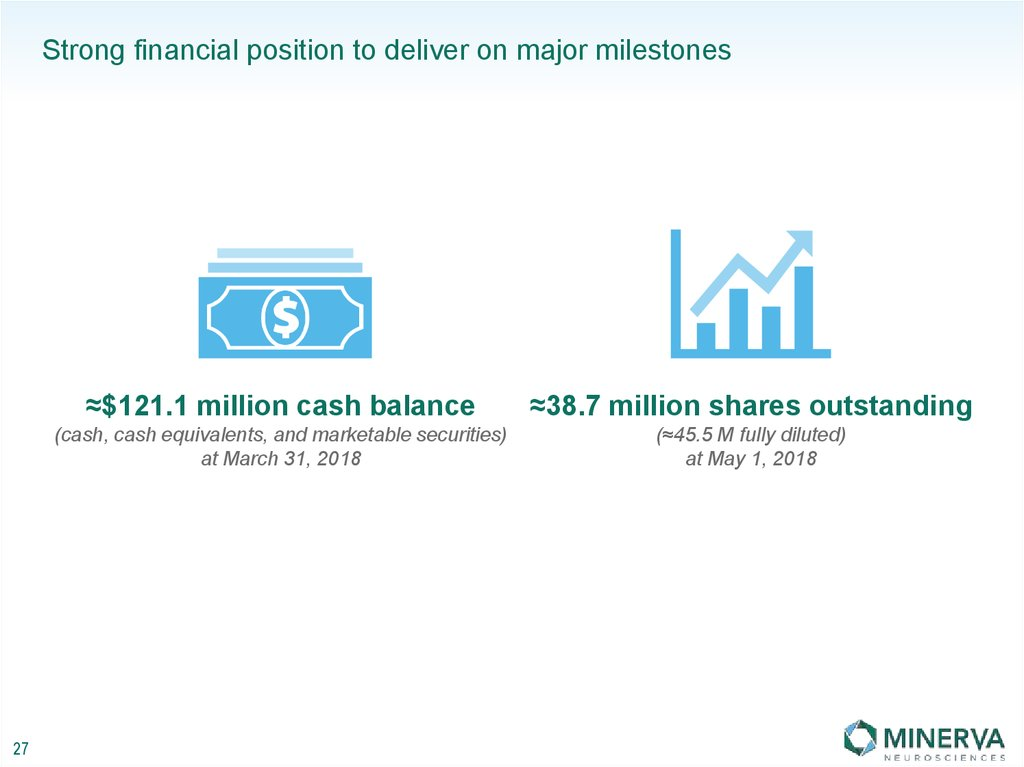 Strong financial position to deliver on major milestones