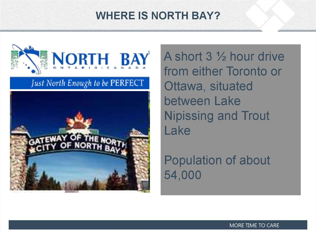 WHERE IS NORTH BAY?