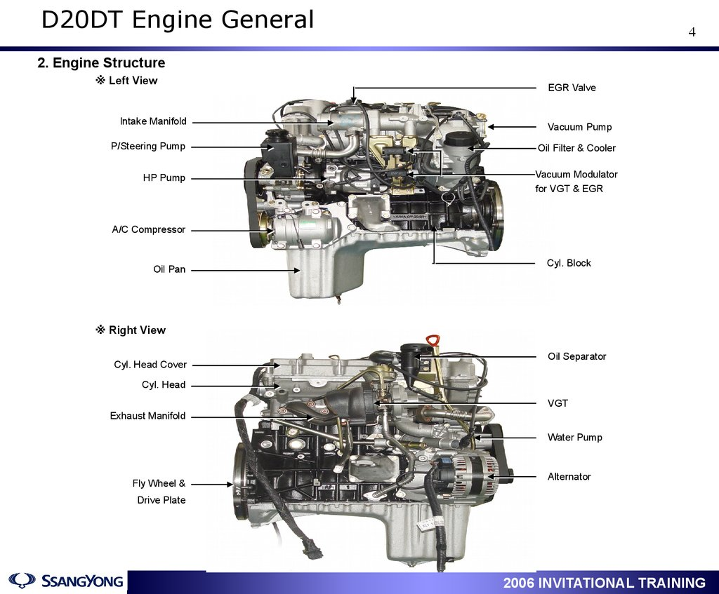 Actyon Service Training Engine D20dt D27dt General 2006 Cobalt Fuse Box Motor 4
