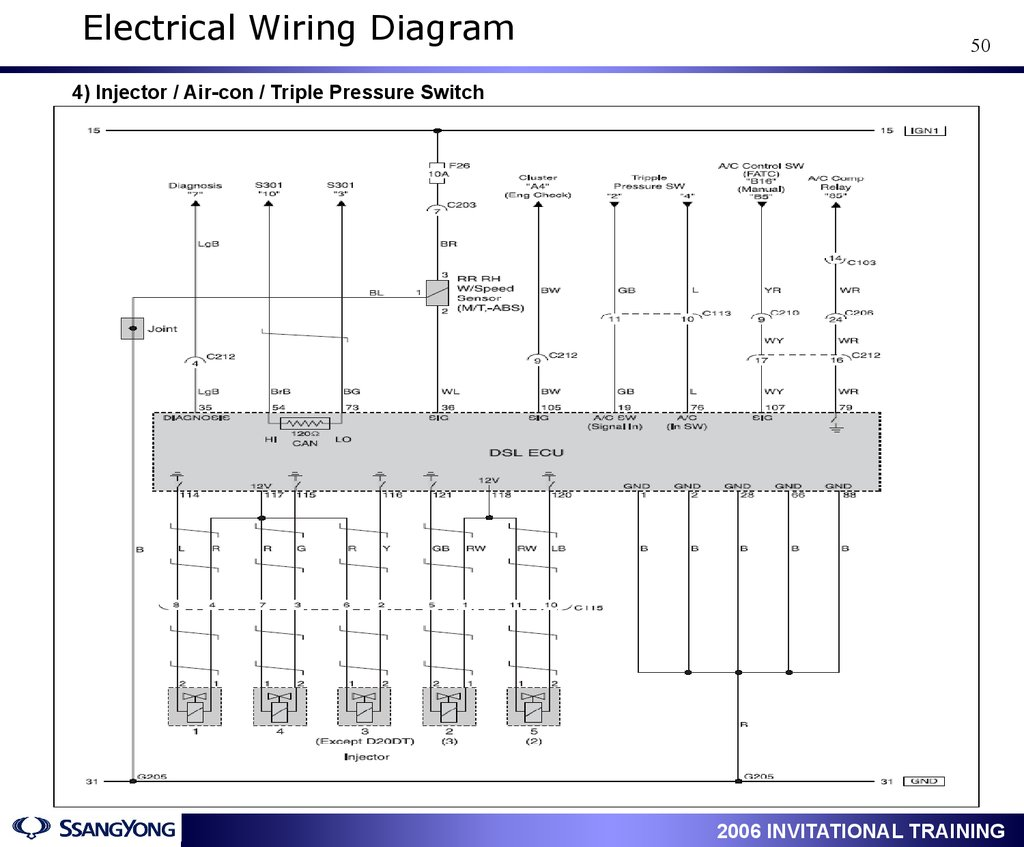 Actyon Service Training Engine D20dt D27dt General Auto Watch Immobiliser Wiring Diagram Electrical 50 4 Injector Air Con Triple Pressure Switch 1 2006 Invitational