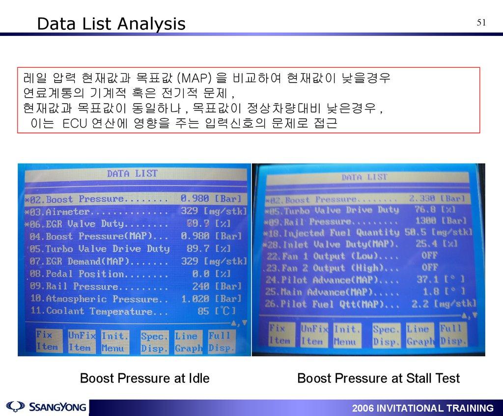 Actyon Service Training Engine D20dt D27dt General 2 Switch 8 Valve Wiring Diagram 51