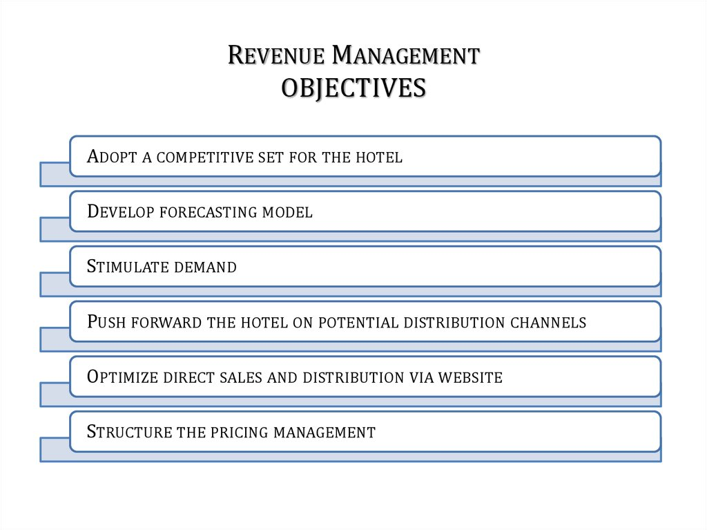 Hotel management. Revenue management - online presentation