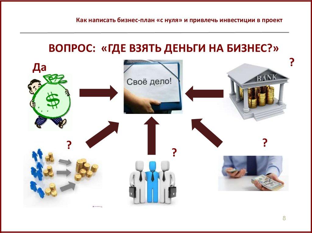 производство люстр бизнес план