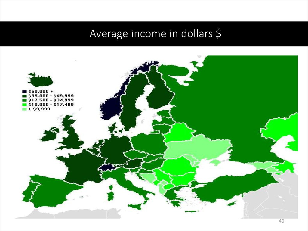 Average income in dollars $