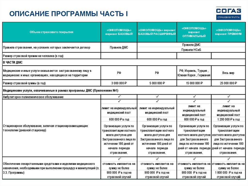 Какие награды нужны на ветерана ярославской области в 2019 году
