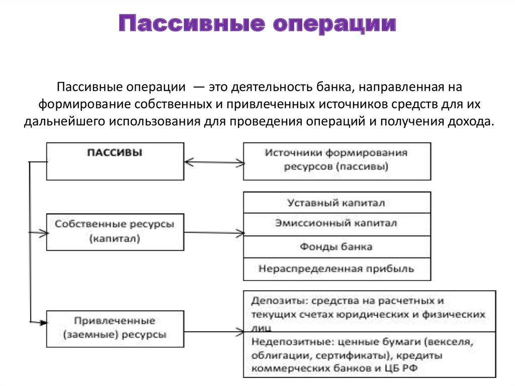 московский кредитный банк отделение вклады