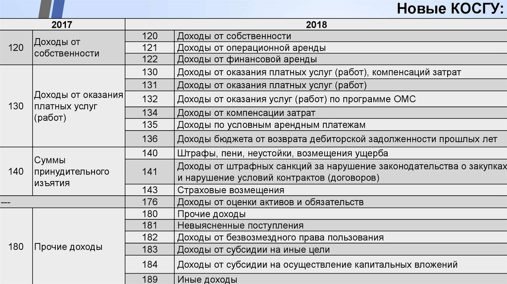 Открытки косгу 2019г