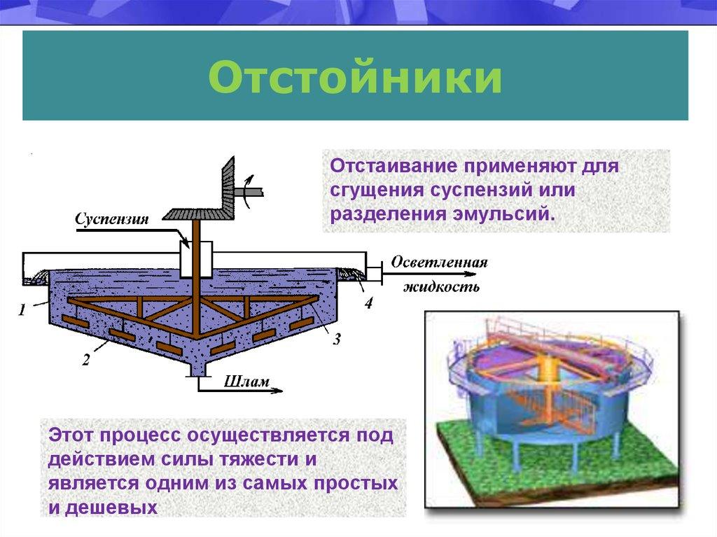 Экол нн напорные отстойники конструкция