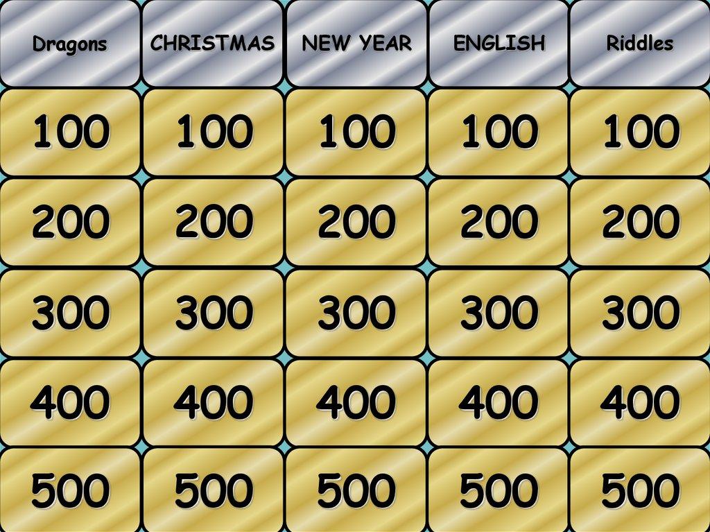 jeopardy game christmas - Christmas Jeopardy