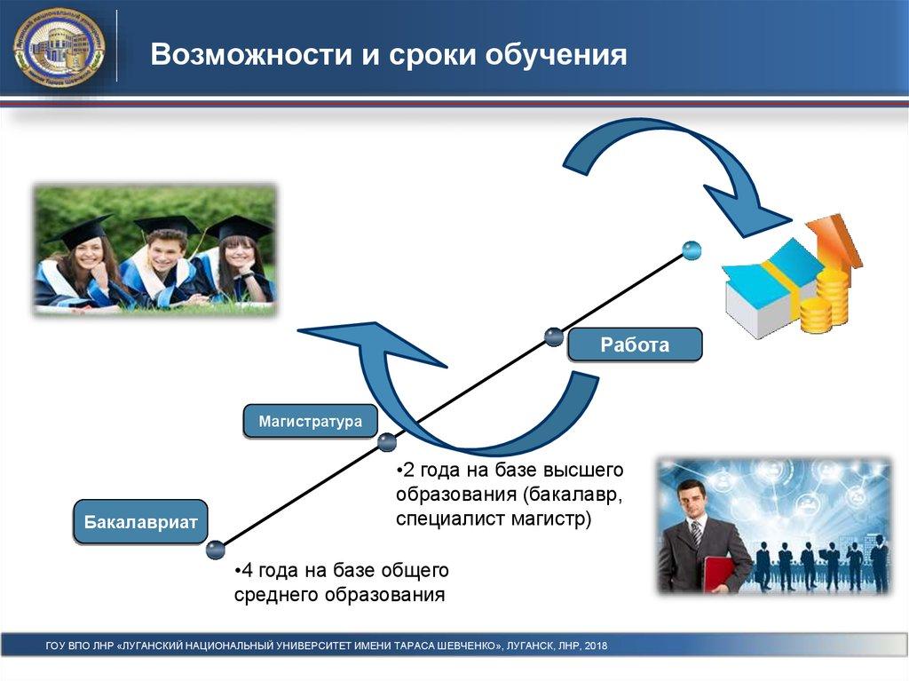 Лнр банк онлайн официальный сайт