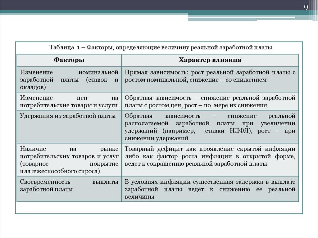 Методики для юристов