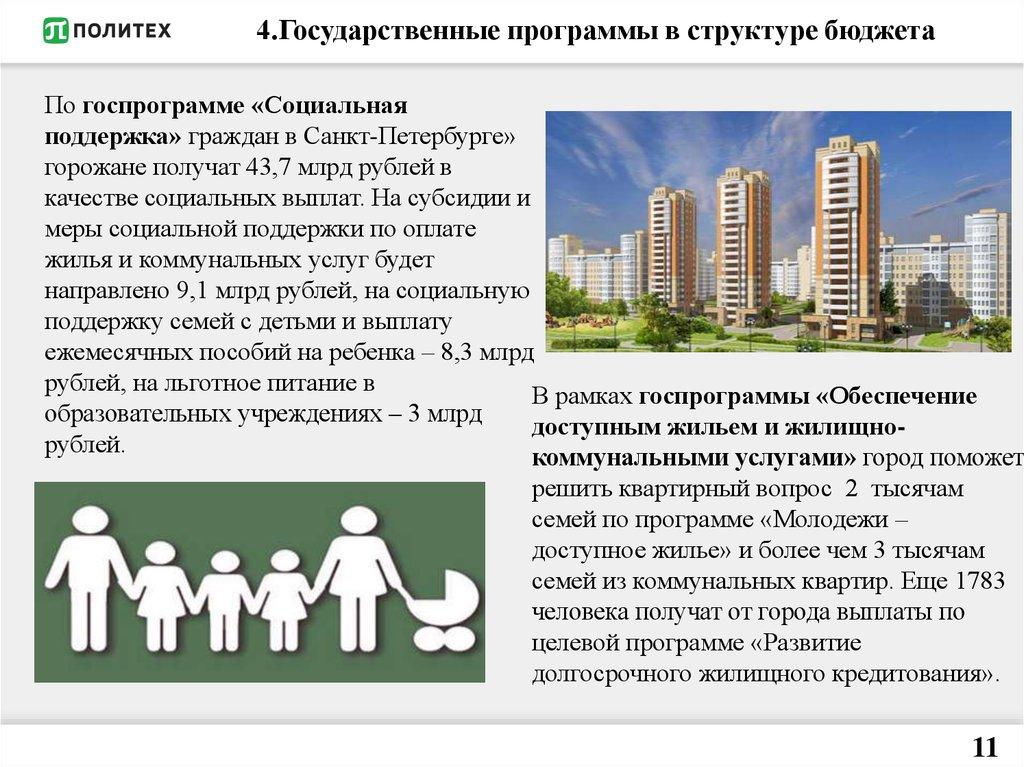 Жилищная программа молодежи доступное жилье