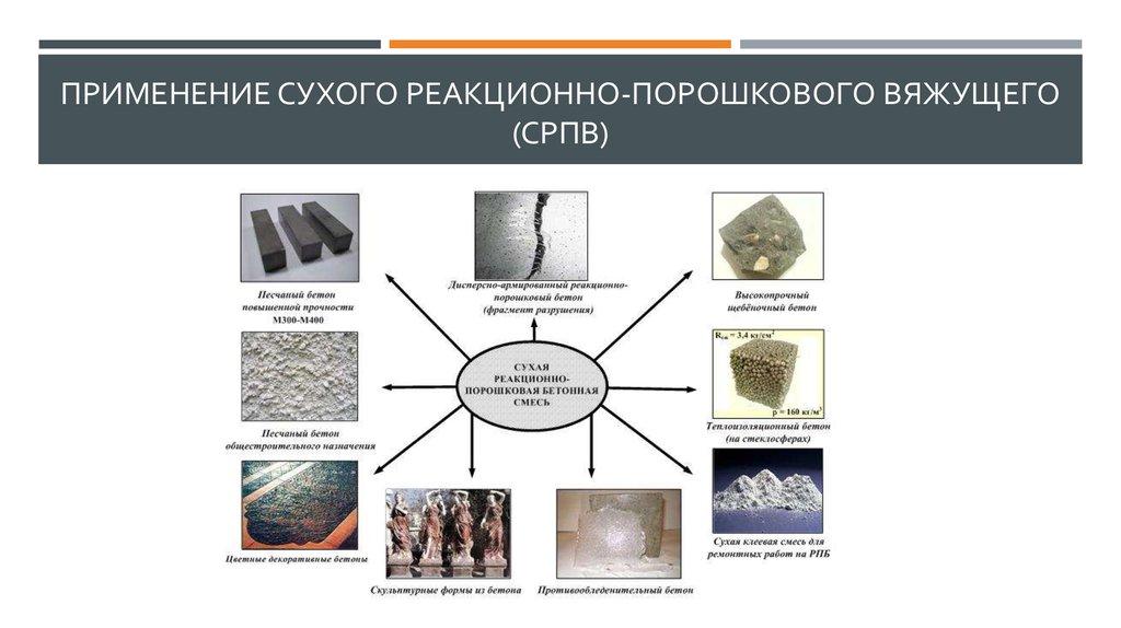 реакционно порошковые бетоны