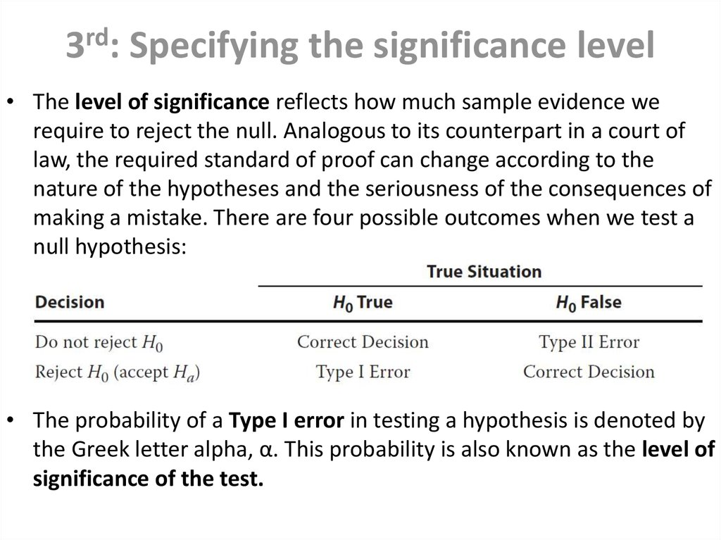 3rd: Specifying the significance level