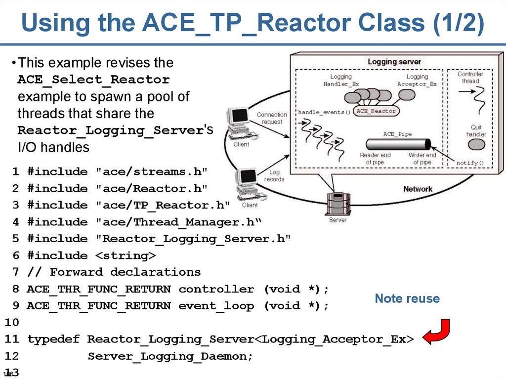 Using the ACE_TP_Reactor Class (1/2)