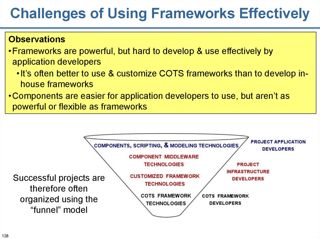 Challenges of Using Frameworks Effectively