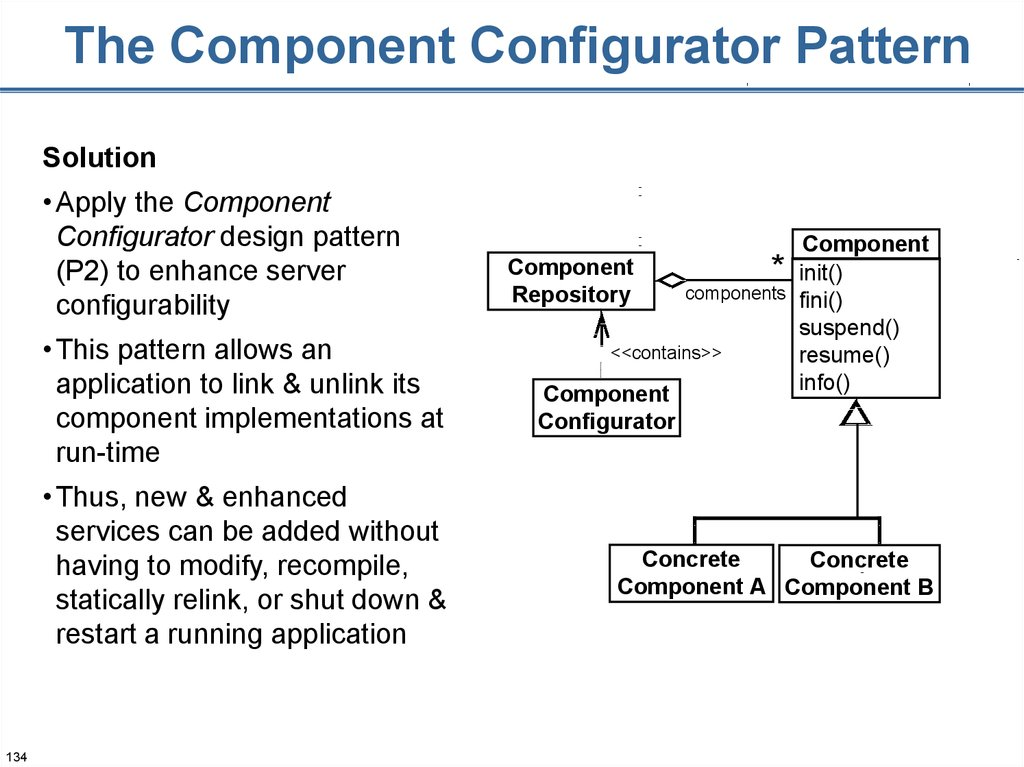The Component Configurator Pattern