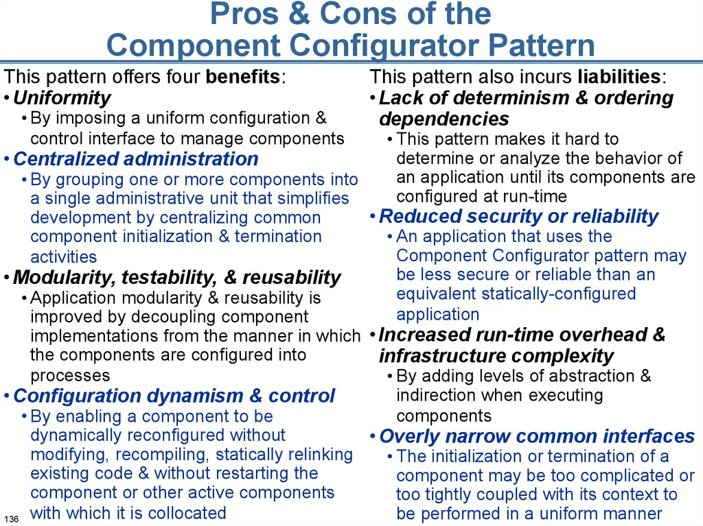 Pros & Cons of the Component Configurator Pattern