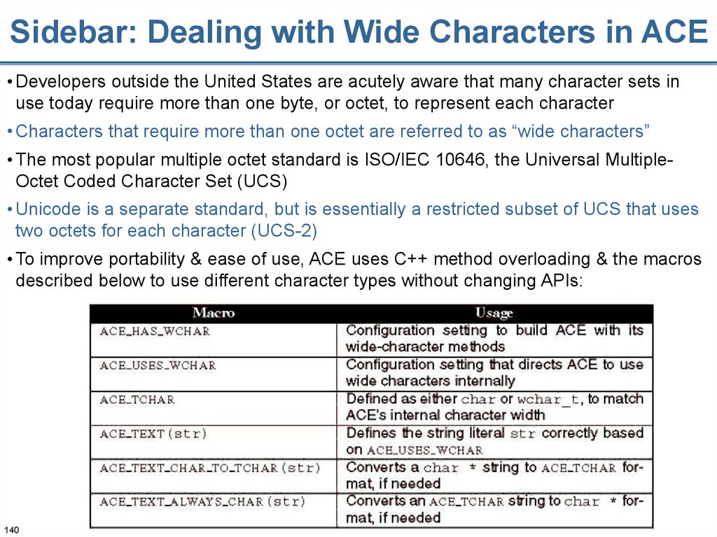 Sidebar: Dealing with Wide Characters in ACE