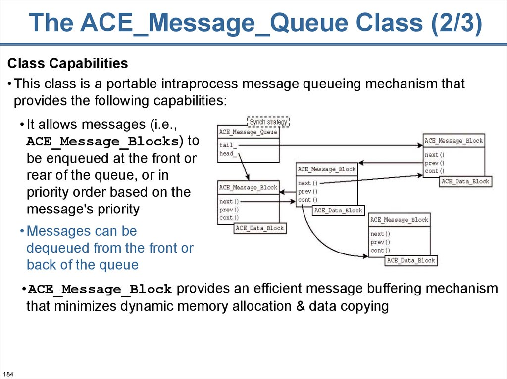 The ACE_Message_Queue Class (2/3)
